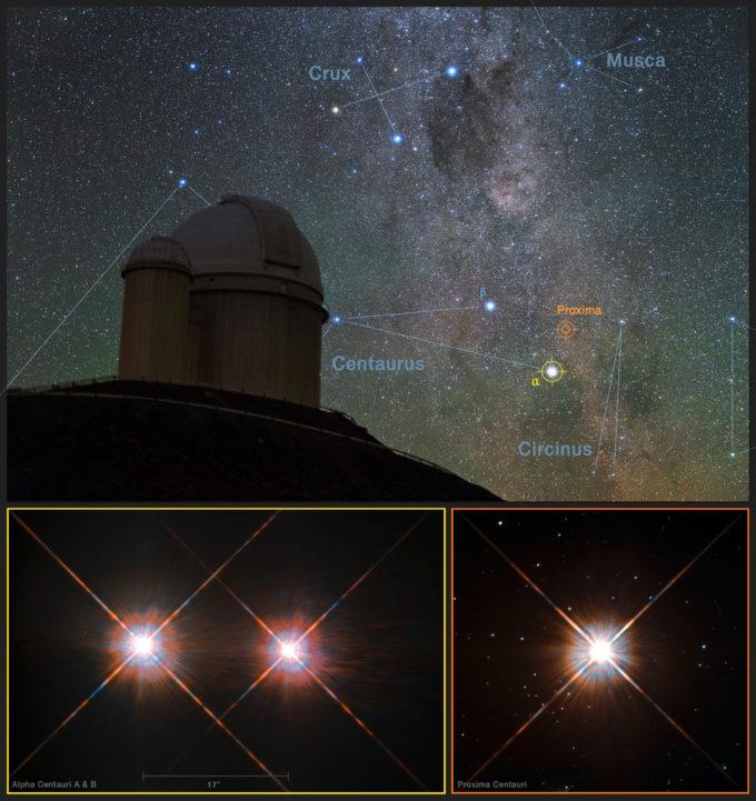 Esta imagen combina una visión de los cielos del sur sobre el Telescopio de 3,6 metros de ESO, en el Observatorio La Silla (Chile), con imágenes de las estrellas Próxima Centauri (inferior derecha) y la estrella doble Alfa Centauri AB (abajo a la izquierda) tomadas con el telescopio espacial Hubble de NASA/ESA. Próxima Centauri es la estrella más cercana al Sistema Solar y tiene en órbita al planeta Próxima b, que fue descubierto usando el instrumento HARPS, instalado en el Telescopio de 3,6 metros de ESO. Crédito: Y. Beletsky (LCO)/ESO/ESA/NASA/M. Zamani
