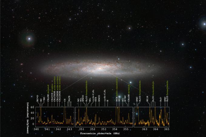 La galaxia con brotes de formación estelar NGC 253 y el espectro de radio obtenido con ALMA. ALMA detectó señales de radio de 19 moléculas diferentes en el centro de esta galaxia. Créditos: ESO/J. Emerson/VISTA, ALMA (ESO/NAOJ/NRAO), Ando et al. Agradecimientos: Cambridge Astronomical Survey Unit.